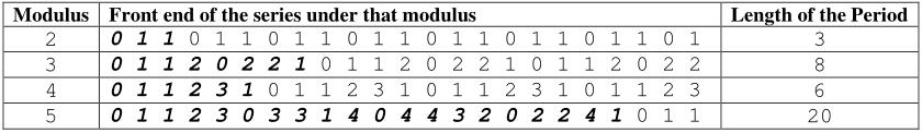 http://sharecode.ir/assets/problem_images/1313_128417c93204112c3ba675a2c9600481.jpg