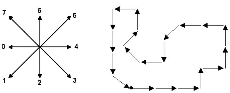 http://sharecode.ir/assets/problem_images/1151_f3efb2f6ca5ae063c5963d13512c657e.jpg