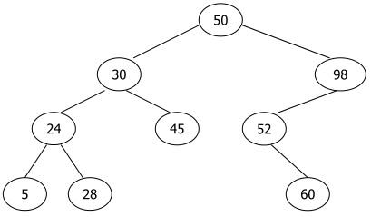 http://sharecode.ir/assets/problem_images/1353_a60ea8e2a625a8b30eba5c6095803164.jpg
